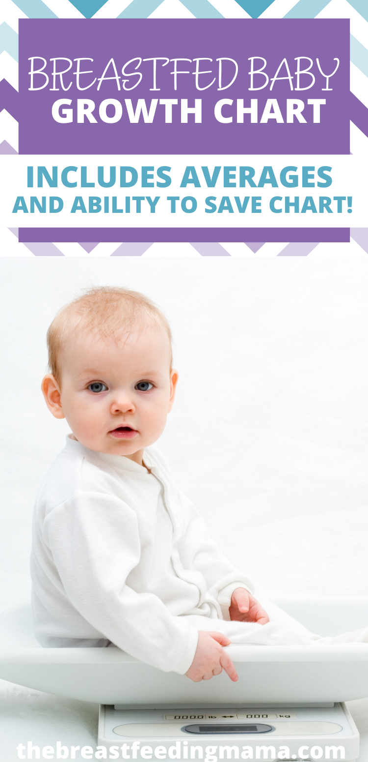 Curious about your breastfed baby's growth? Check and monitor your infant's growth with our free calculator. This is based on the WHO Guidelines for children under 2. You can even save your progress for later!